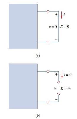 ohm law short circuit
