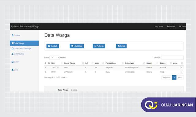Tampilan Dashboard Data Penduduk atau Warga Review Aplikasi RT RW Berbasis Web PHP, MySQL, dan Codeigniter