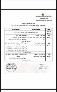 توزيع منهج الدراسات الاجتماعيه للمرحلة الابتدائية الترم الثاني 2021