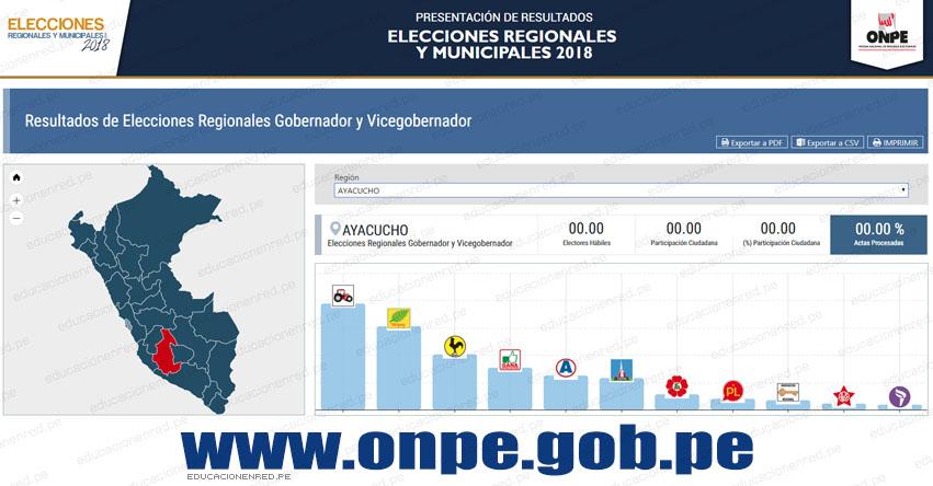 ONPE: Resultados Oficiales en AYACUCHO - Elecciones Regionales y Municipales 2018 (7 Octubre) www.onpe.gob.pe