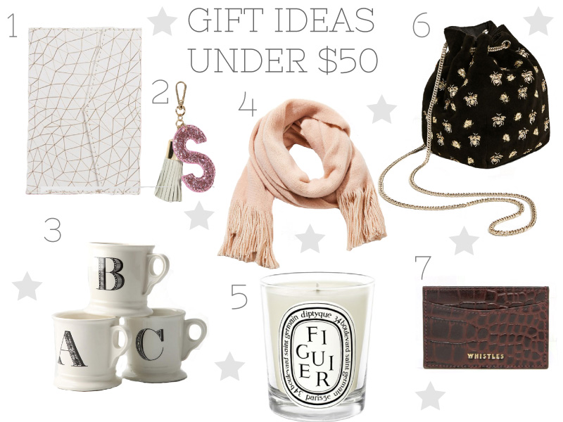 Christmas gift guide under $50, Diptique, unique gifts