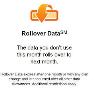 AT&T Rollover Data Plan