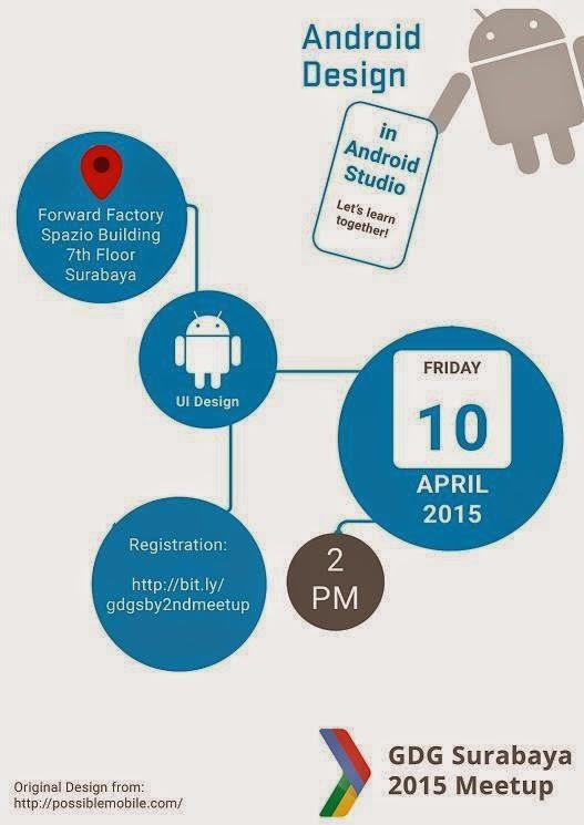 Info GDG Surabaya 2 Meetup