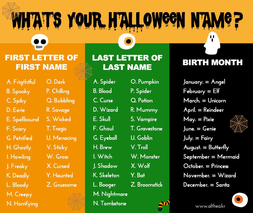 Word Halloween My First