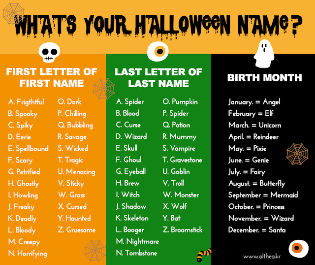 What's Your Halloween Name? - Althea Korea