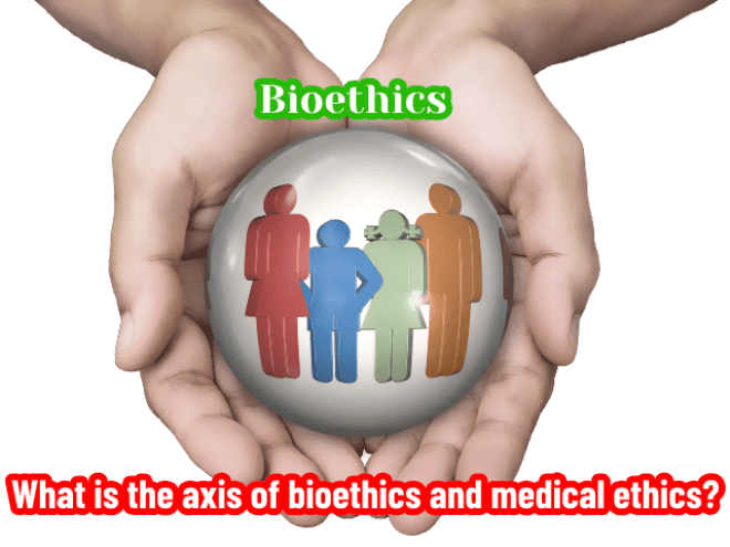 What is the axis of bioethics and medical ethics?