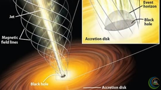 event horizon in a black hole
