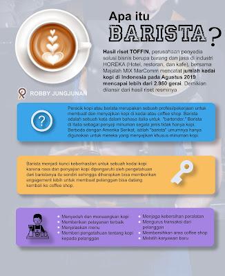 pelatihan usaha coffee shop