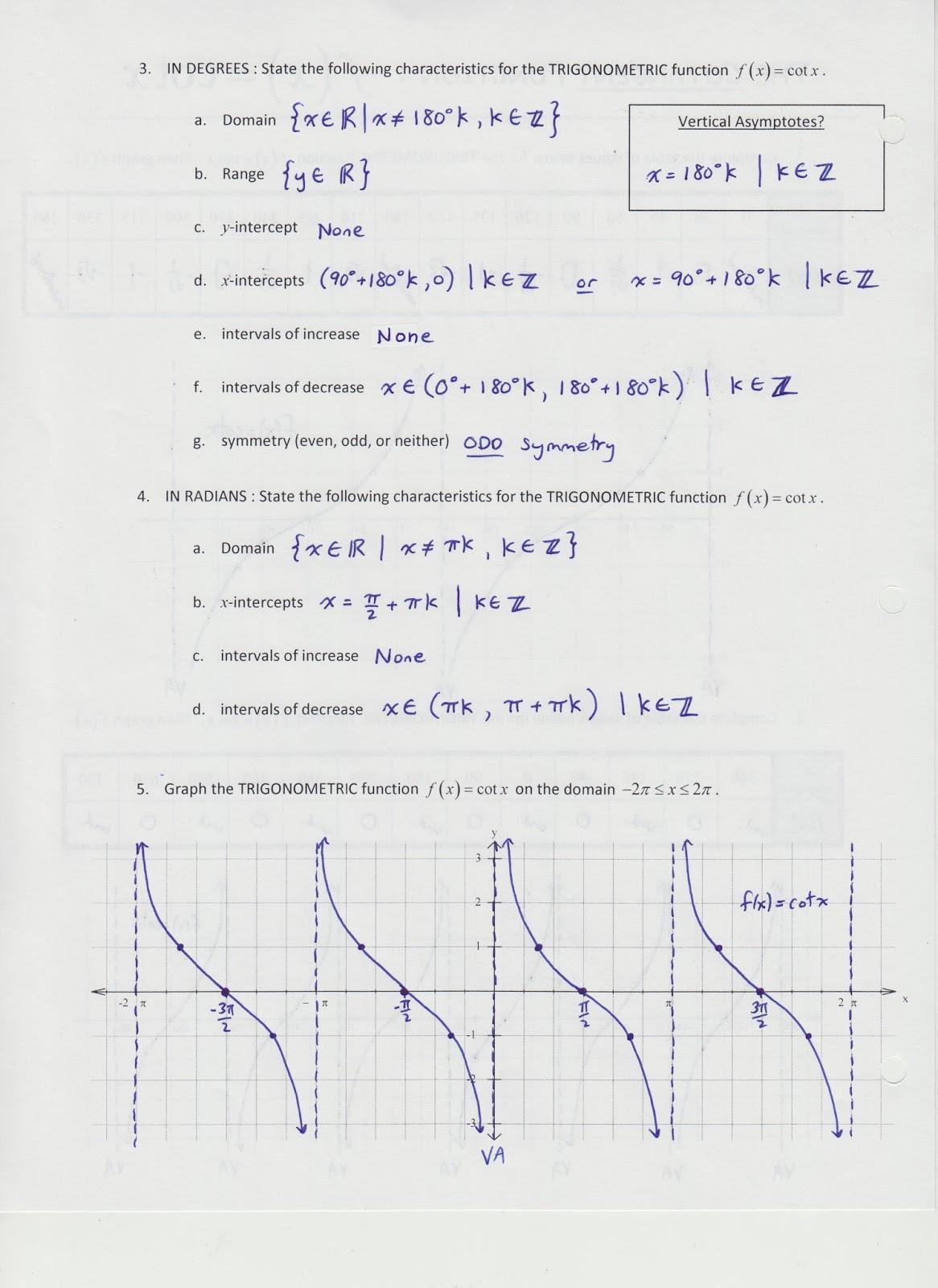 Grade 11 Trigonometry Unit Test