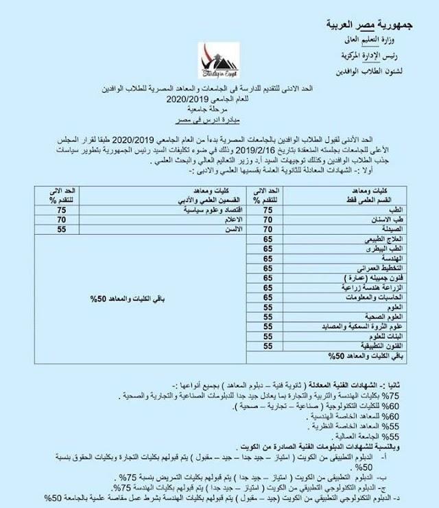 الأوراق المطلوبة من الطلاب الوافدين للالتحاق بالكليات المصرية