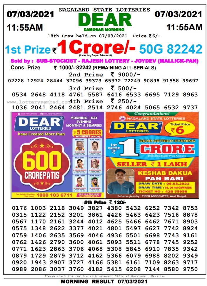 dhankesari lottery sambad