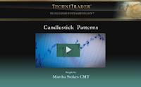 candlestick patterns explained webinar - technitrader