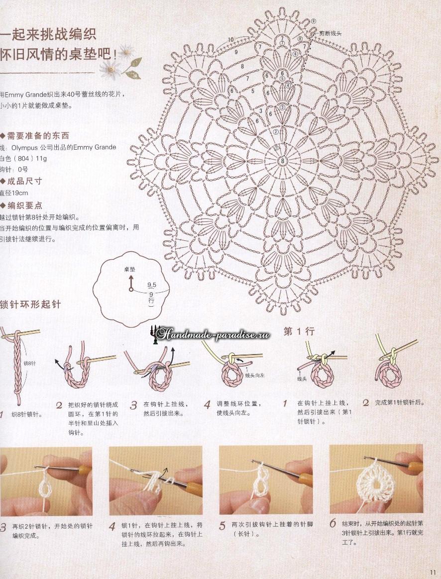 Кружевные мелочи и аксессуары крючком (9)