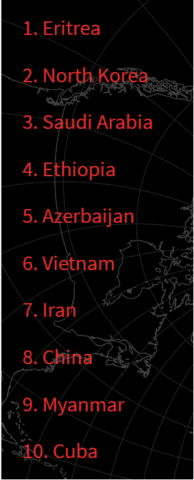 http://cpj.org/2015/04/10-most-censored-countries.php