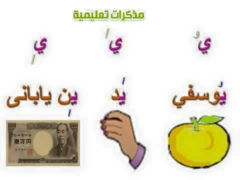 بطاقات واوراق عمل ( شيتات )  كيفية نطق الحروف الأبجدية العربية بالتشكيل | مذكرات تعليمية
