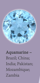 Aquamarine-blue-Gems-Vs-Topaz-Blue-Gemstones