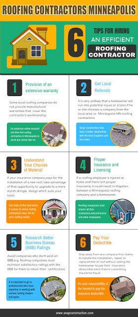 Roofing Contractors Minneapolis #infographic
