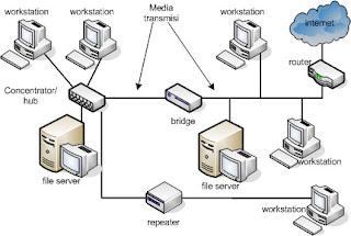 peta jatingan komputer