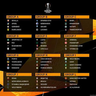 2019-20 UEFA Europa League Group Stage Draw