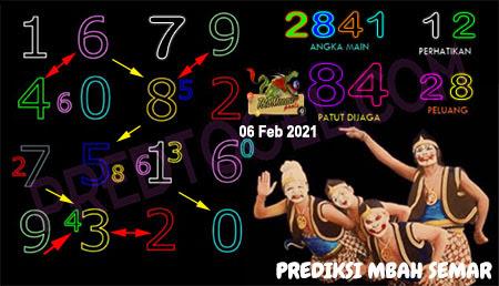 Prediksi Mbah Semar Macau Sabtu 06 Februari 2021