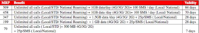 Vodafone-unlimited-plans