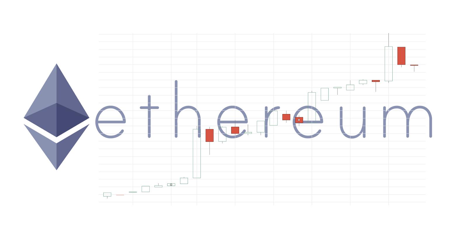 Ethereum Price Hits 2017 Highs At 13 40 After Jp Morgan Bny Mellon