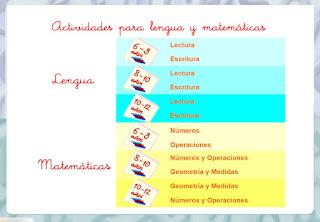http://www.educa.jcyl.es/educacyl/cm/gallery/recursos%20edebe/index.htm