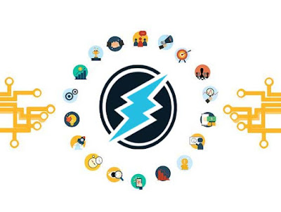 How to Accept Electroneum ETN At Your Business
