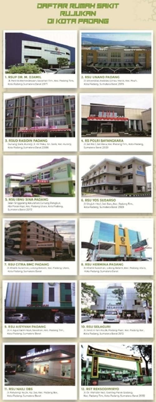 Infografis MTQ Nasional XXVIII: Daftar Rumah Sakit Rujukan di Kota Padang