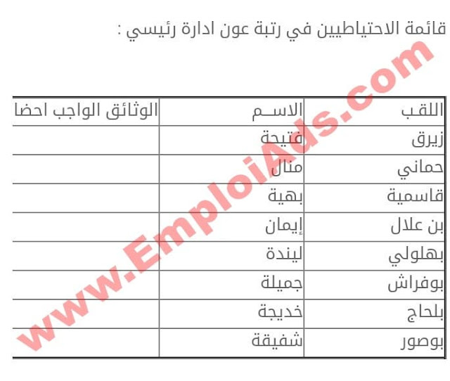 اعلان عن نتائج مسابقة ادريين مديرية التربية ولاية المدية جوان 2017