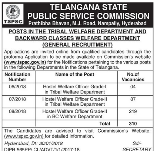 TSPSC Recruitment 2018-19 Notification for 310 BC & Tribal Hostel Welfare Officer Posts – Apply Online @ www.tspsc.gov.in TSPSC Recruitment 2018-19 Notification for 310 BC & Tribal Hostel Welfare Officer Posts – Apply Now www.tspsc.gov.in | TSPSC BC Welfare Syllabus 2018 – Telangana Hostel Welfare Officer Exam Pattern | TSPSC issues job notifications for 310 posts | Hostel Welfare Officers Grade-II in the BC Welfare Department: 219 posts | Hostel Welfare Officers Grade-II: 87 posts | Hostel Welfare Officers Grade-I in the Tribal Welfare Department: 4 posts | Hostel Welfare Officers Grade-II in the BC Welfare Department: 219 posts | Hostel Welfare Officers Grade-II: 87 posts | Hostel Welfare Officers Grade-I in the Tribal Welfare Department: 4 posts | TSPSC BC Welfare Officer Recruitment 2018 – 310 TS BC Hostel Welfare Officer Posts Apply Now | TSPSC HOSTEL WELFARE OFFICER RECRUITMENT 2018 | APPLY ONLINE 310 TS BC HOSTEL WELFARE OFFICER POSTS | TSPSC Hostel Welfare Officer Recruitment 2018 | Apply Online 310 TS BC Hostel Welfare Officer Posts | Telangana TSPSC BC Welfare Officer Recruitment 2018 Apply Online TSPSC Hostel Welfare Officer Recruitment 2018 - 310 Hostel Welfare Officer Posts/2018/01/tspsc-310-bc-hostel-walfare-officer-grade-i-ii-officers-recruitment-Notification-eligibility-online-application-form-syllabus-hall-tickets-answer-key-results-www-tspsc-gov-in.html