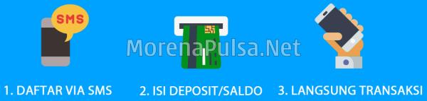 Cara Bisnis Jualan Pulsa Bersama morenapulsa.net CV Jasa Payment Solution