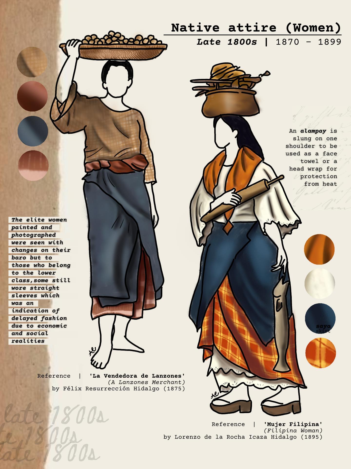 Native Attire for Women, late 1800s