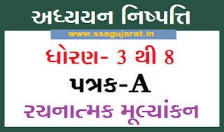 Adhyayan Nishpatti Rachnatmak Mulyankan Std 3 to 8 Excel or pdf