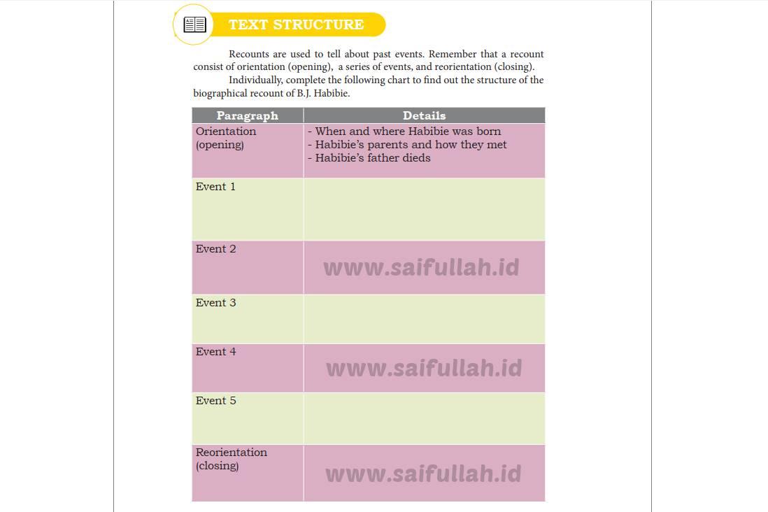 Chapter 10 Halaman 138 Text Structure (Pembahasan Soal Bahasa Inggris)
