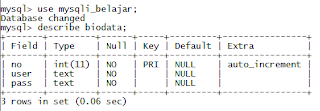 Insert, Update dan Delete Dengan MSQLI & PHP