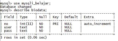 Insert, Update dan Delete Dengan MSQLI PHP