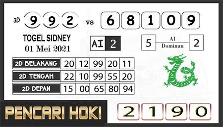 Prediksi Pencari Hoki Sdy Sabtu 01-Mar-2021