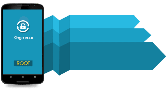 Top 5 ways to Root any android phone | Black Trick world