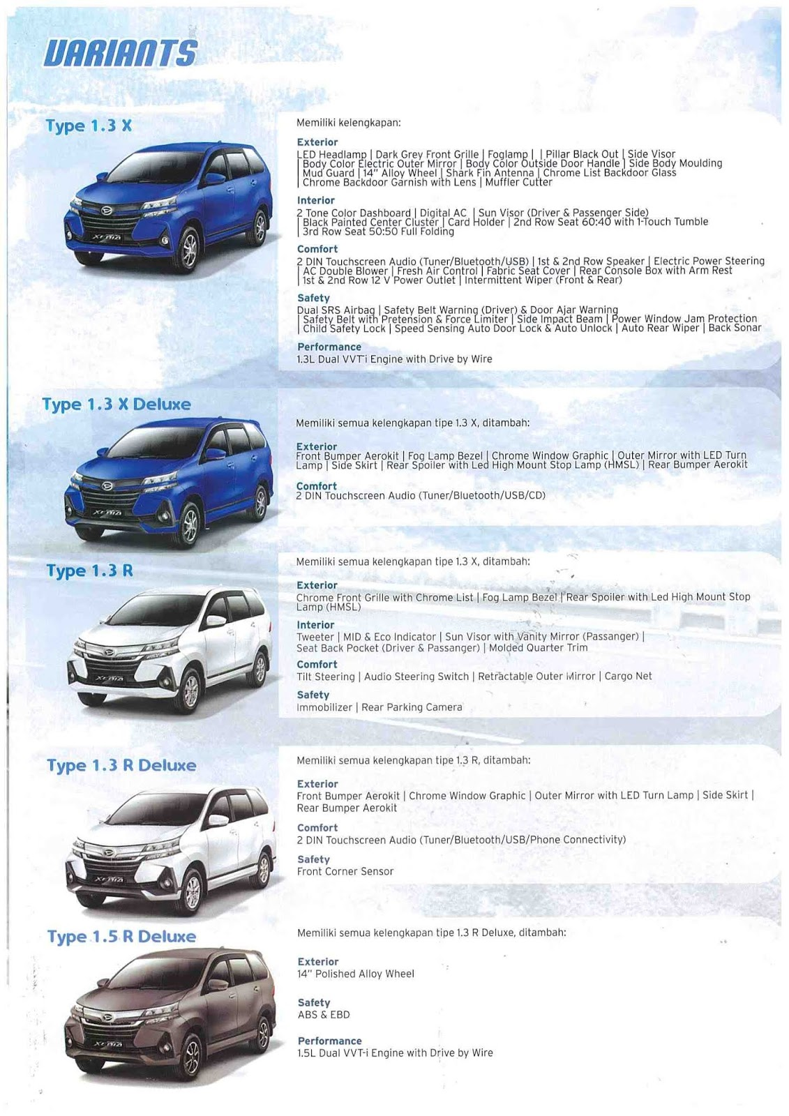 Harga Mobil Daihatsu Xenia Padang 2020 Promo Dp Kredit Ringan
