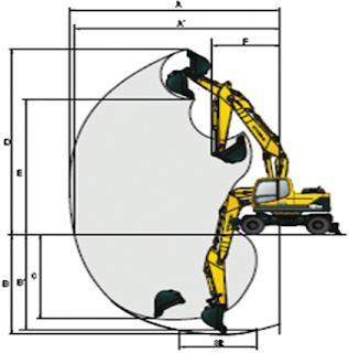 Dimensi Wheel Excavator