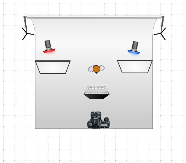 Схема с использованием трех вспышек, софтбокса и двух панелей V-Flat