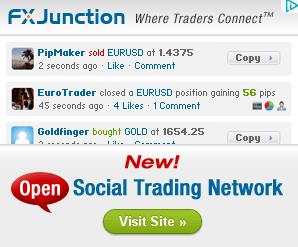 Best forex ads - Pivots trading forex