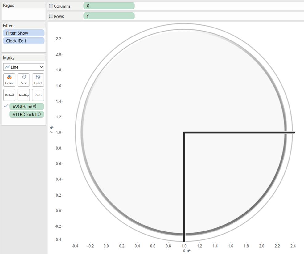 Dueling Data: Tableau Clocks