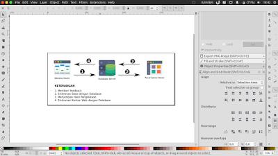 Inkscape yang penulis gunakan untuk desain vektor