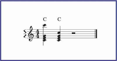 gambar akor 3