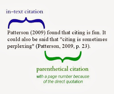 Difference Between MLA and APA Citations