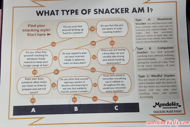Mondelez International, Mondelez, Mindful Snacker, Snack Mindfully,  Food, Lifestyle, healthy eating, healthy lifestyle