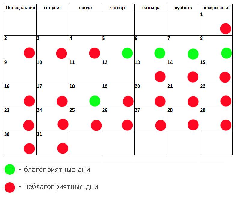 Лунный календарь эпиляции октябрь 2017