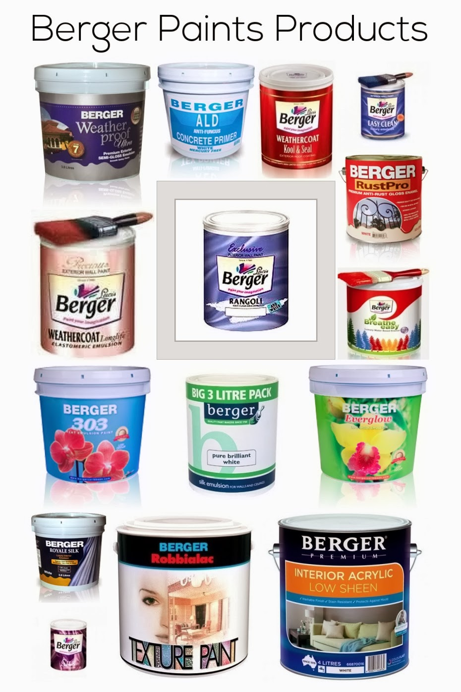 Berger paint colour chart barbados home painting to bhavikk shah s blog welcome nvjuhfo Image collections